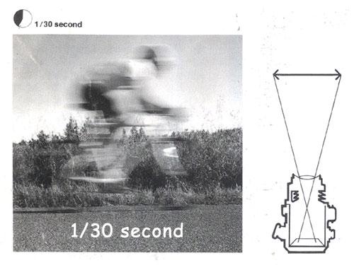 1/30 seconds