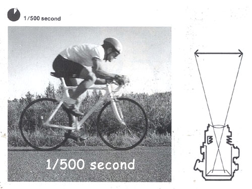1/500 second